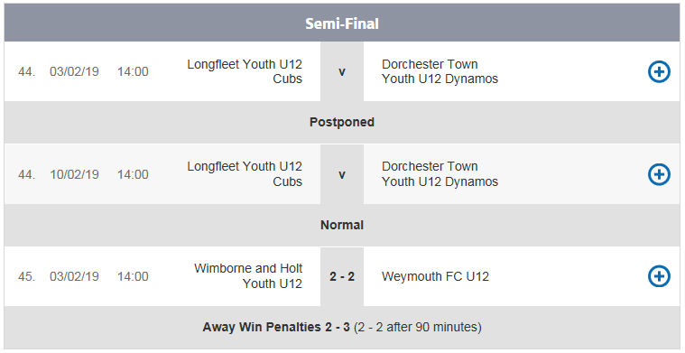 Dorset County Cup